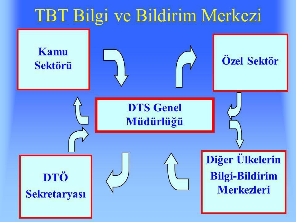 TBT Bilgi ve Bildirim Merkezi