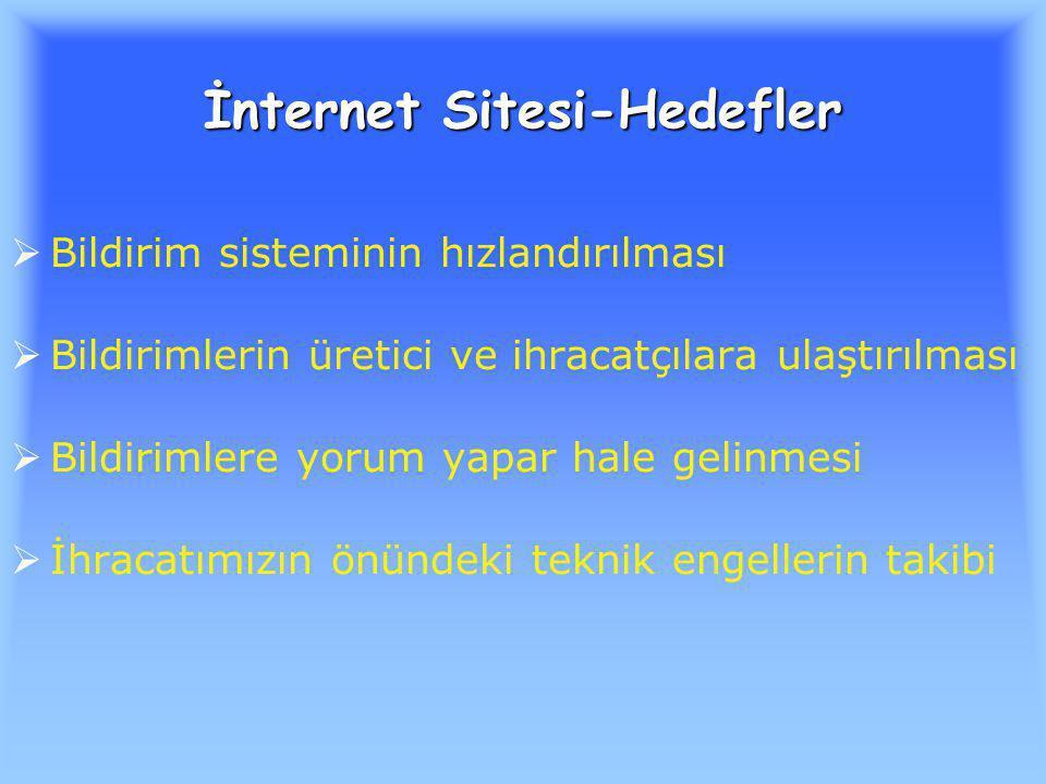 İnternet Sitesi-Hedefler