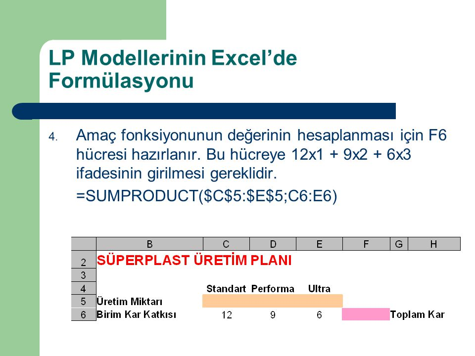 LP Modellerinin Excel'de Formülasyonu