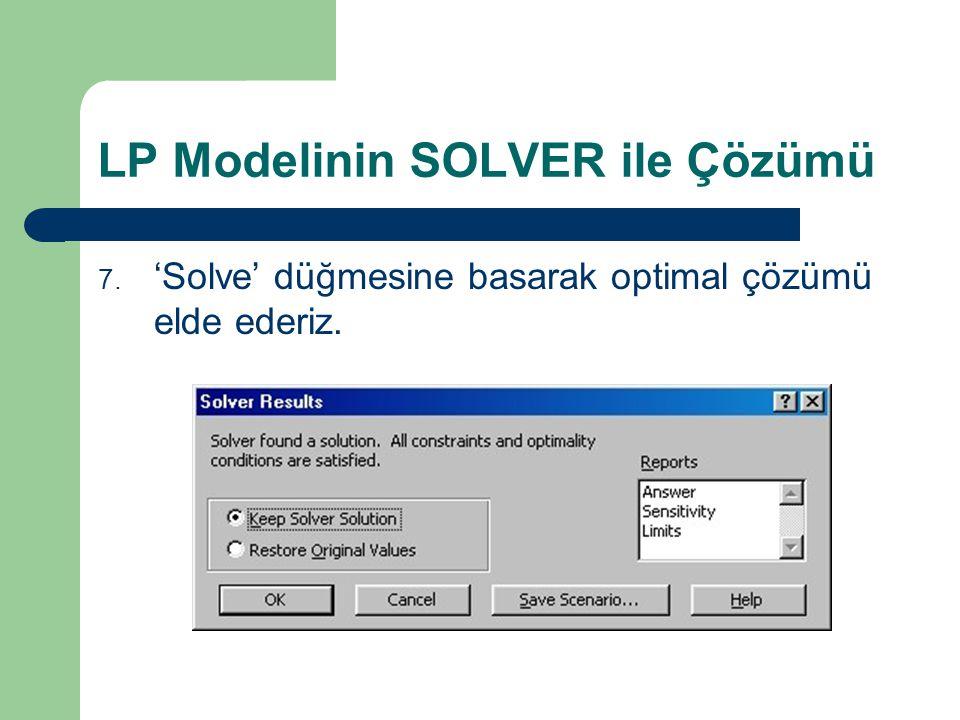 LP Modelinin SOLVER ile Çözümü