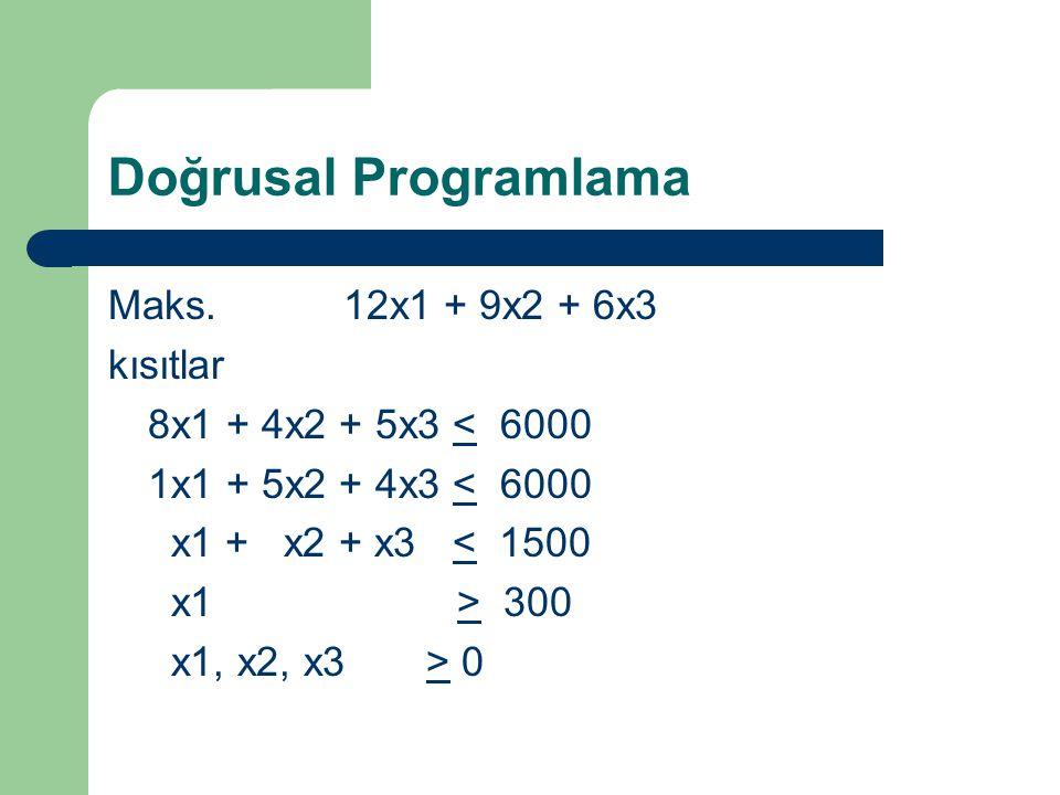 Doğrusal Programlama Maks. 12x1 + 9x2 + 6x3 kısıtlar