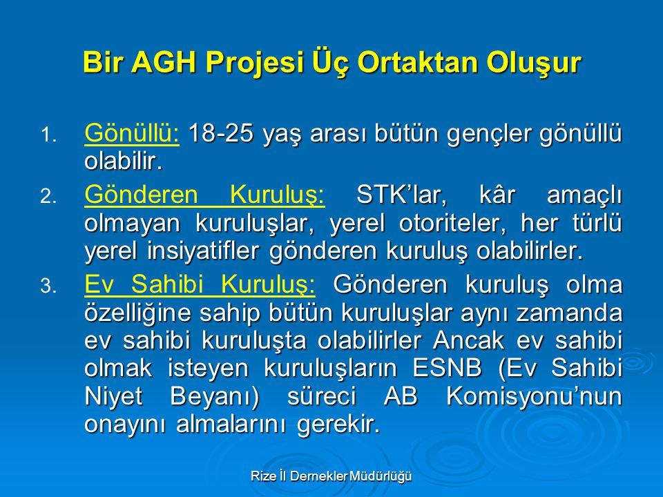 Bir AGH Projesi Üç Ortaktan Oluşur