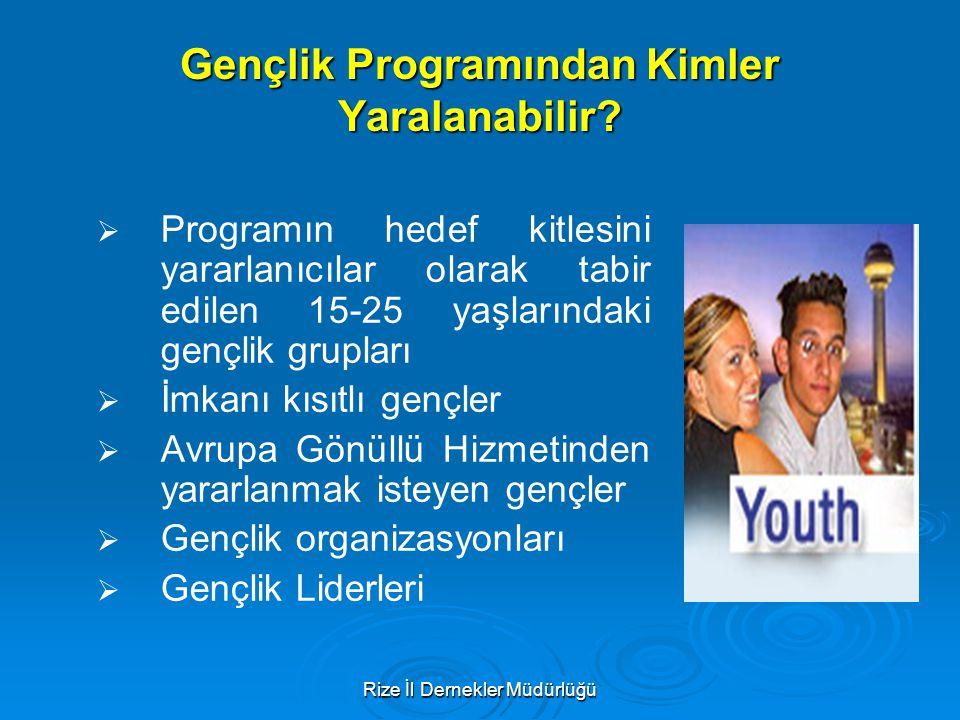 Gençlik Programından Kimler Yaralanabilir