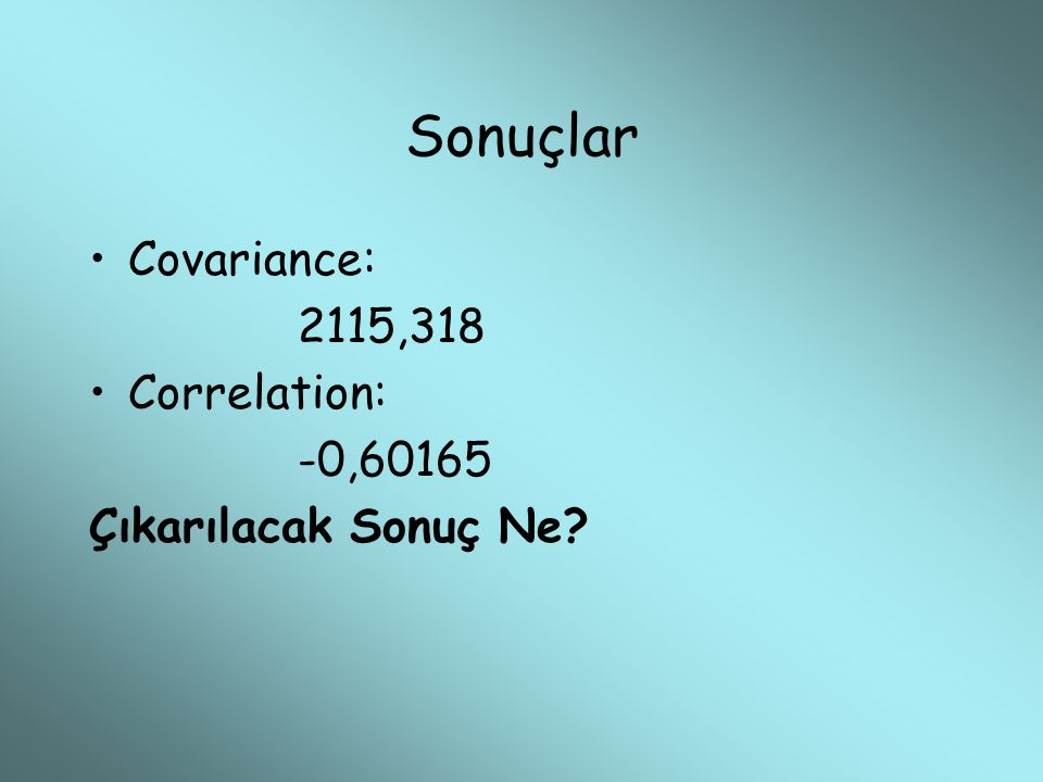 Sonuçlar Covariance: 2115,318 Correlation: -0,60165