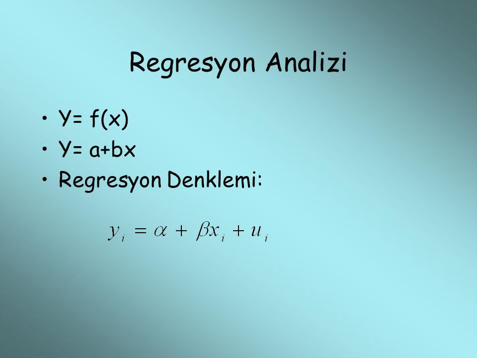 Regresyon Analizi Y= f(x) Y= a+bx Regresyon Denklemi: