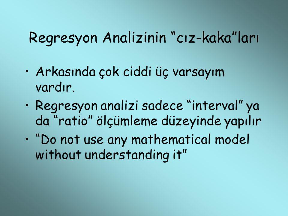 Regresyon Analizinin cız-kaka ları
