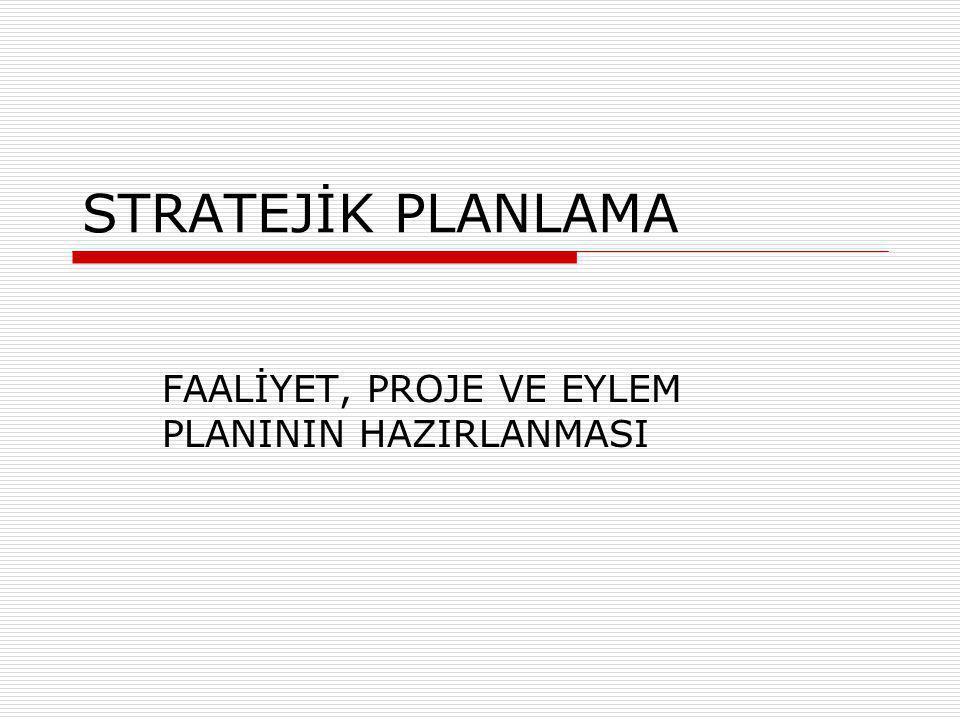 FAALİYET, PROJE VE EYLEM PLANININ HAZIRLANMASI