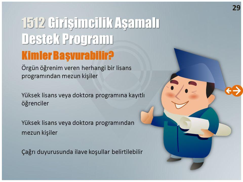 1512 Girişimcilik Aşamalı Destek Programı Kimler Başvurabilir