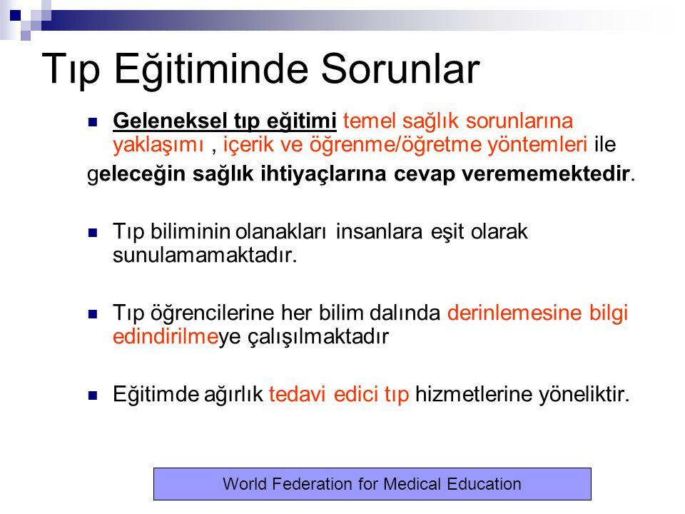Tıp Eğitiminde Sorunlar
