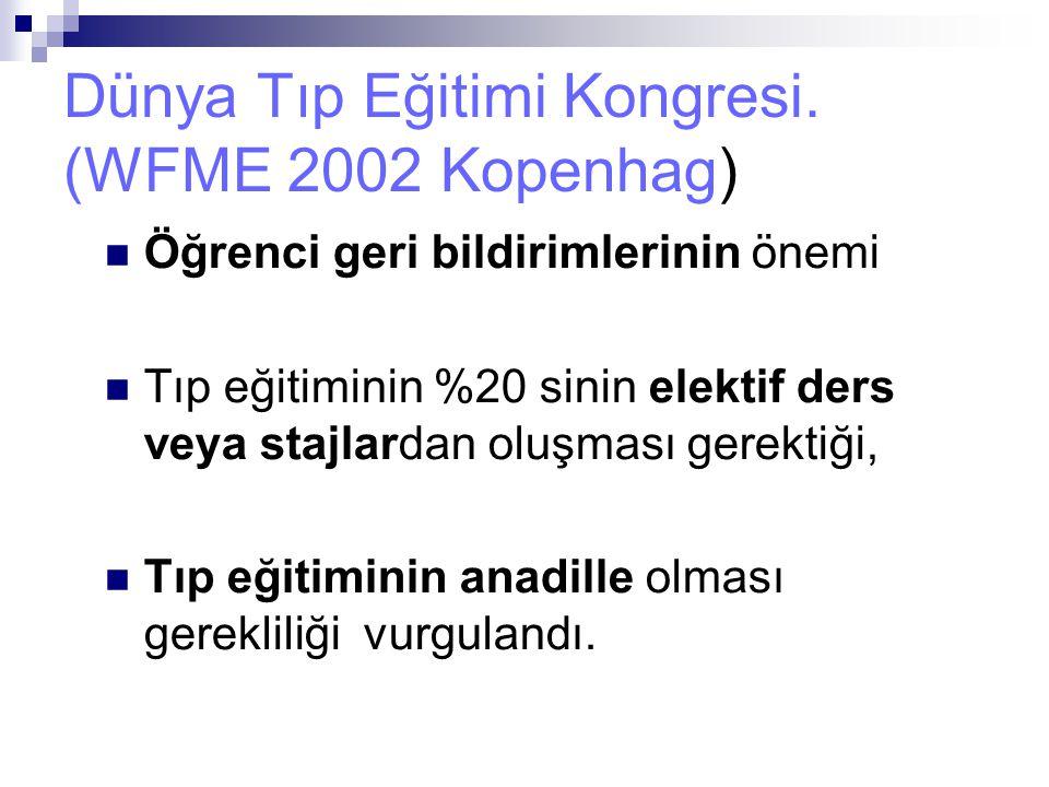 Dünya Tıp Eğitimi Kongresi. (WFME 2002 Kopenhag)