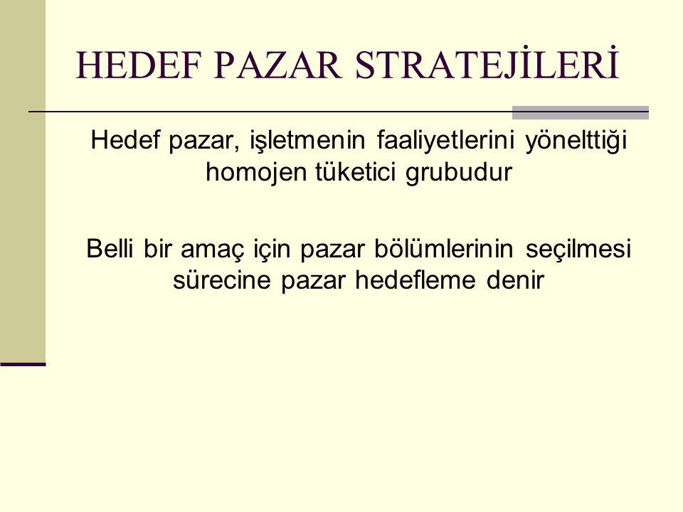 HEDEF PAZAR STRATEJİLERİ