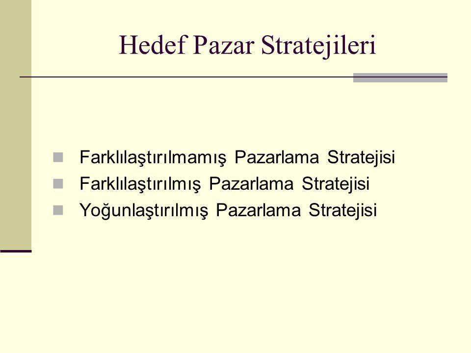 Hedef Pazar Stratejileri