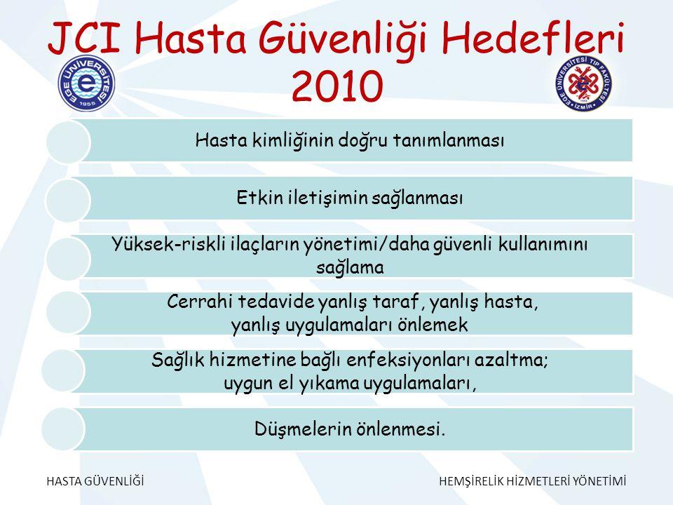 JCI Hasta Güvenliği Hedefleri 2010