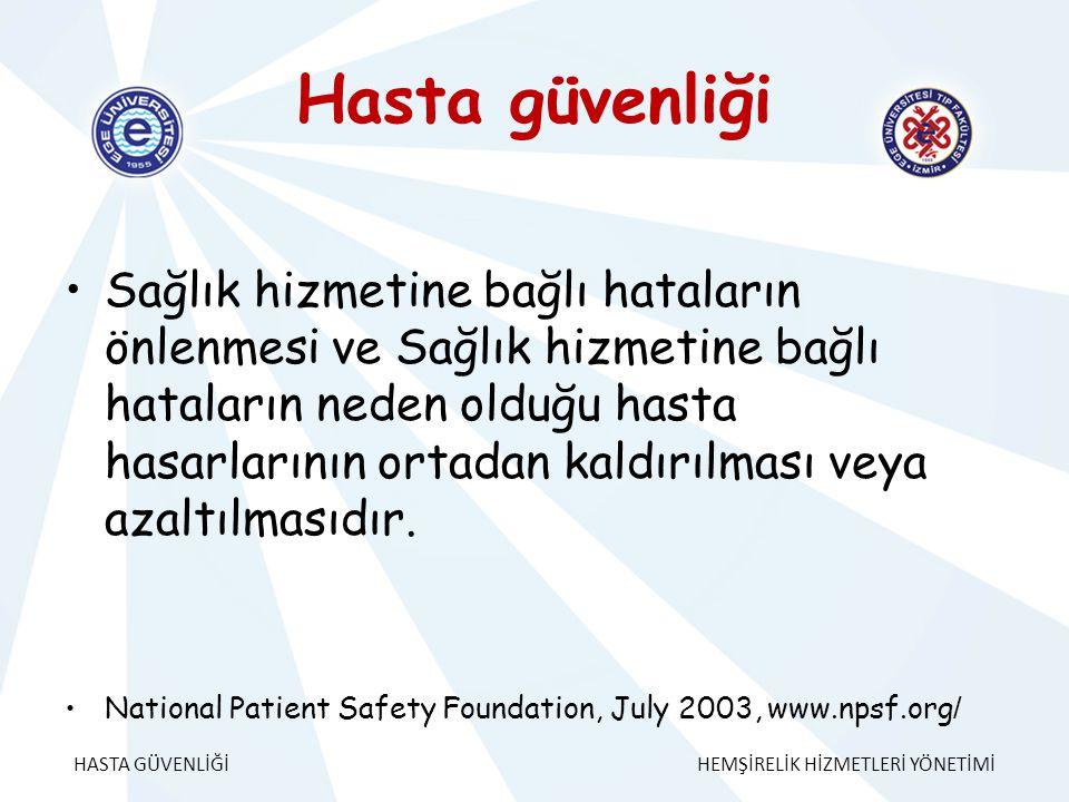 Hasta güvenliği