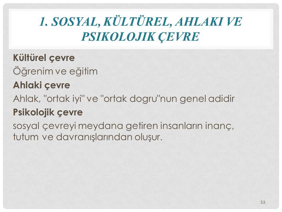 1. Sosyal, kültürel, ahlaki ve psikolojik çevre