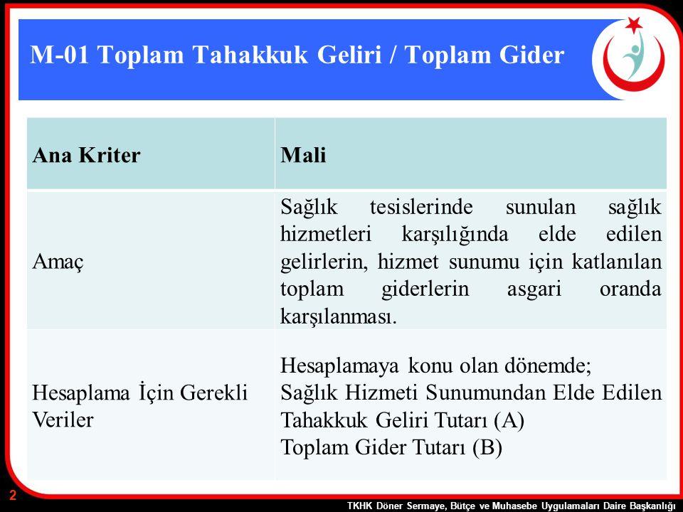 M-01 Toplam Tahakkuk Geliri / Toplam Gider