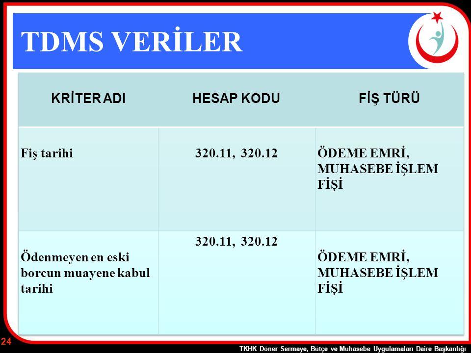TDMS VERİLER KRİTER ADI HESAP KODU FİŞ TÜRÜ Fiş tarihi 320.11, 320.12