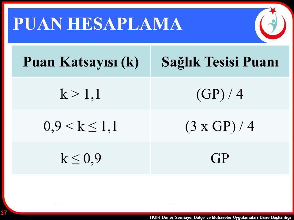 PUAN HESAPLAMA Puan Katsayısı (k) Sağlık Tesisi Puanı k > 1,1