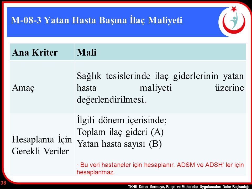 M-08-3 Yatan Hasta Başına İlaç Maliyeti
