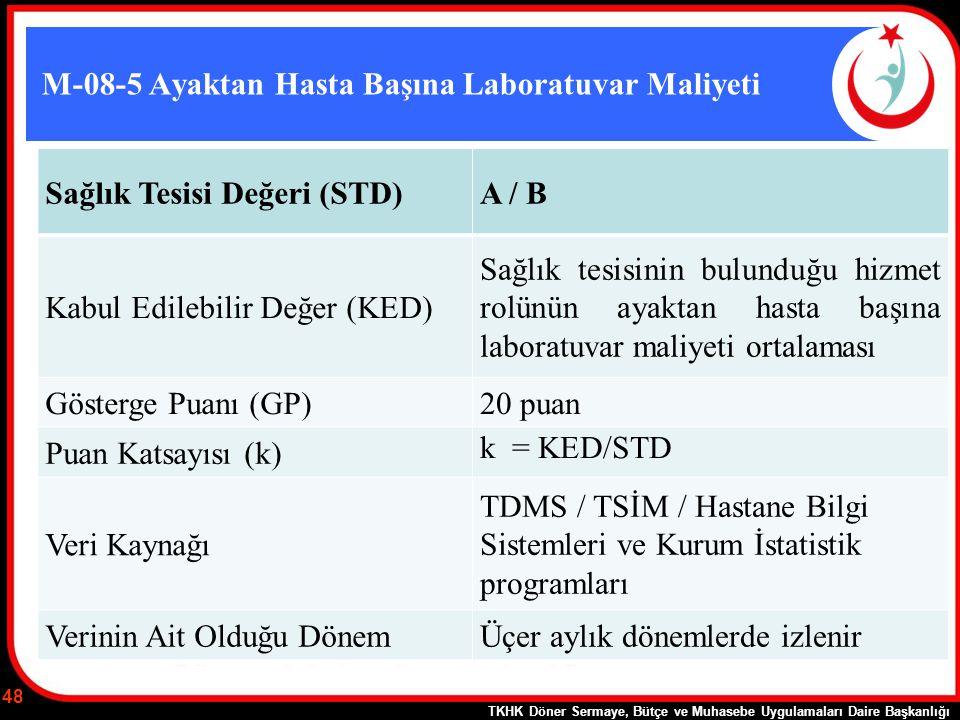 M-08-5 Ayaktan Hasta Başına Laboratuvar Maliyeti