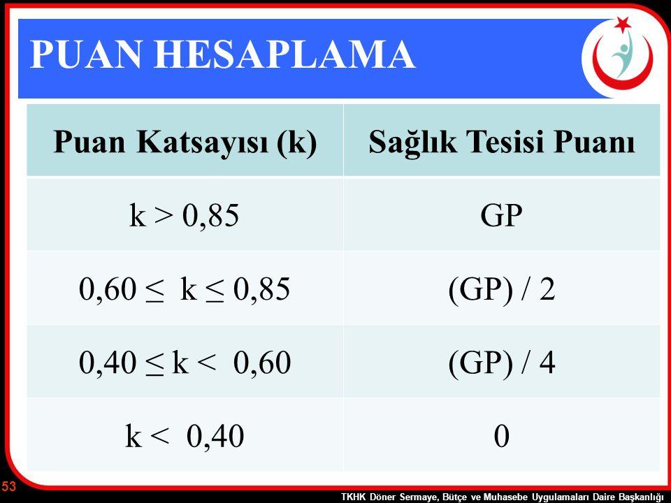 PUAN HESAPLAMA Puan Katsayısı (k) Sağlık Tesisi Puanı k > 0,85 GP