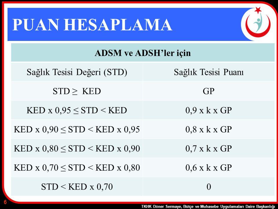 Sağlık Tesisi Değeri (STD)
