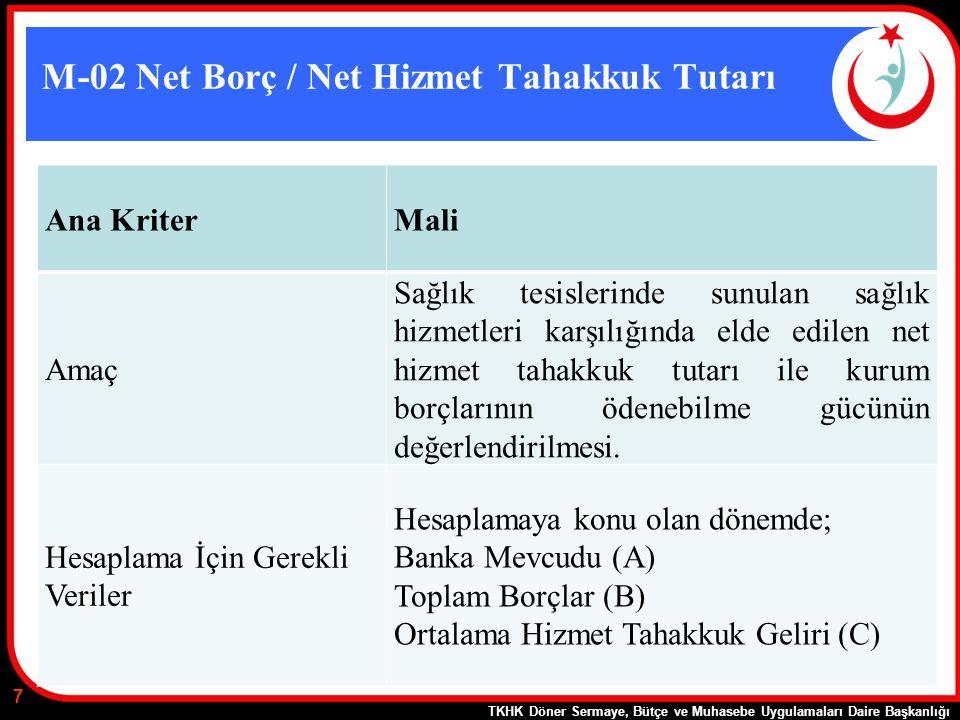 M-02 Net Borç / Net Hizmet Tahakkuk Tutarı