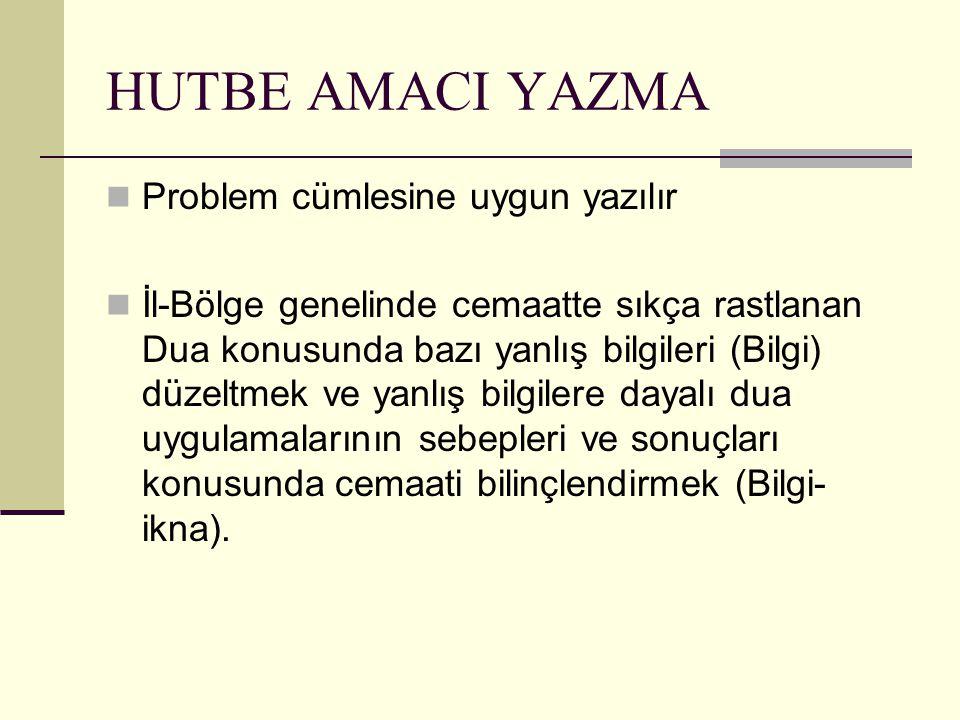 HUTBE AMACI YAZMA Problem cümlesine uygun yazılır