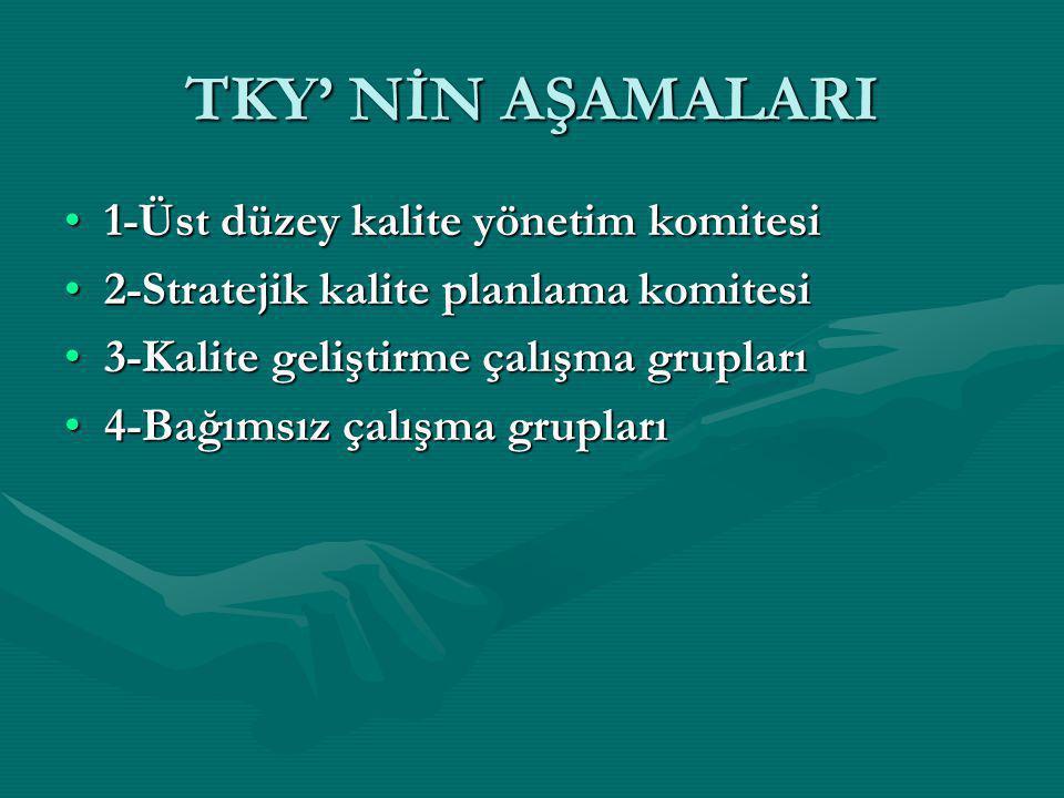 TKY' NİN AŞAMALARI 1-Üst düzey kalite yönetim komitesi