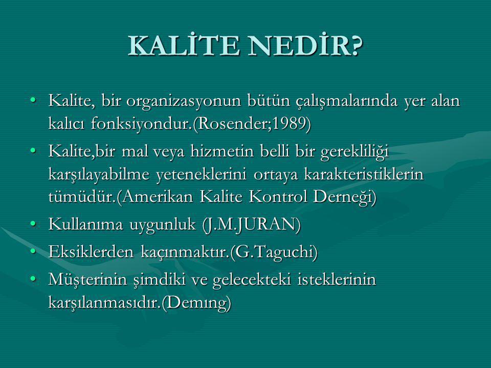 KALİTE NEDİR Kalite, bir organizasyonun bütün çalışmalarında yer alan kalıcı fonksiyondur.(Rosender;1989)