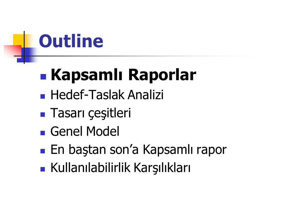 Outline Kapsamlı Raporlar Hedef-Taslak Analizi Tasarı çeşitleri