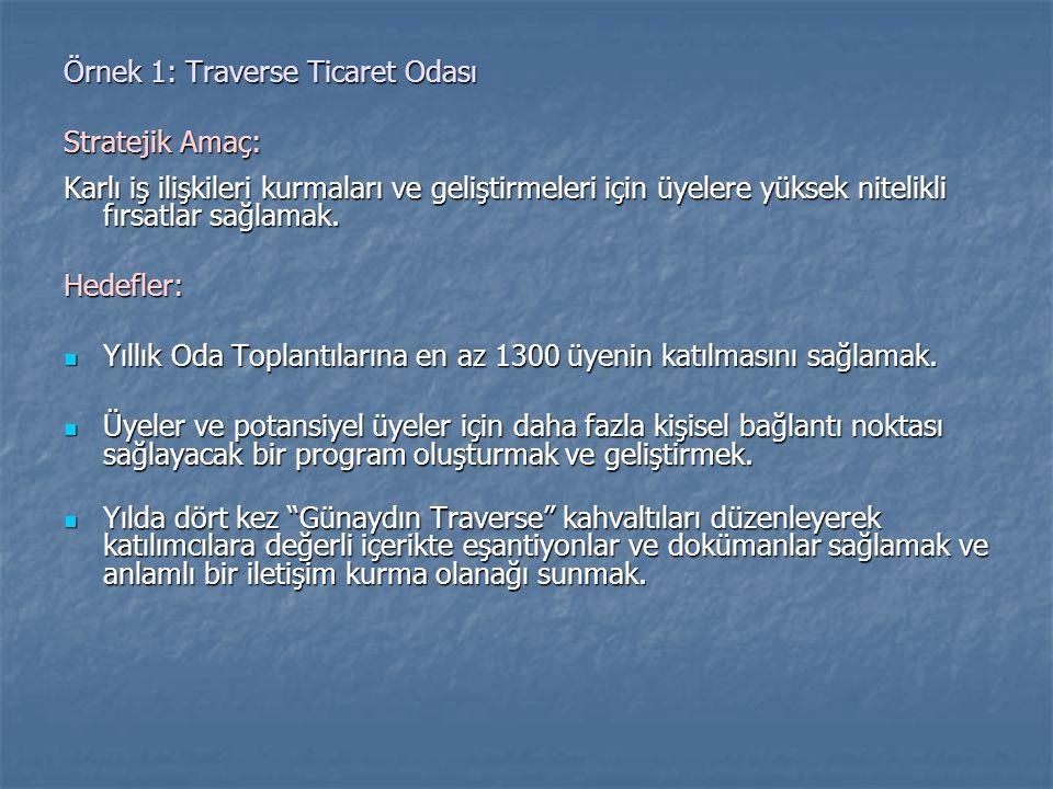 Örnek 1: Traverse Ticaret Odası