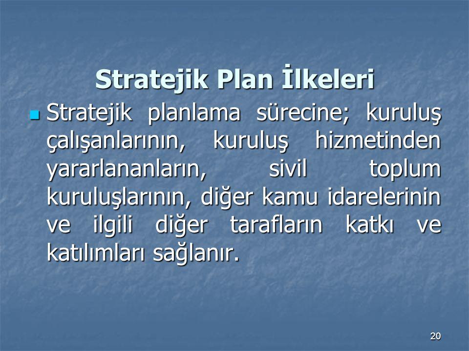 Stratejik Plan İlkeleri
