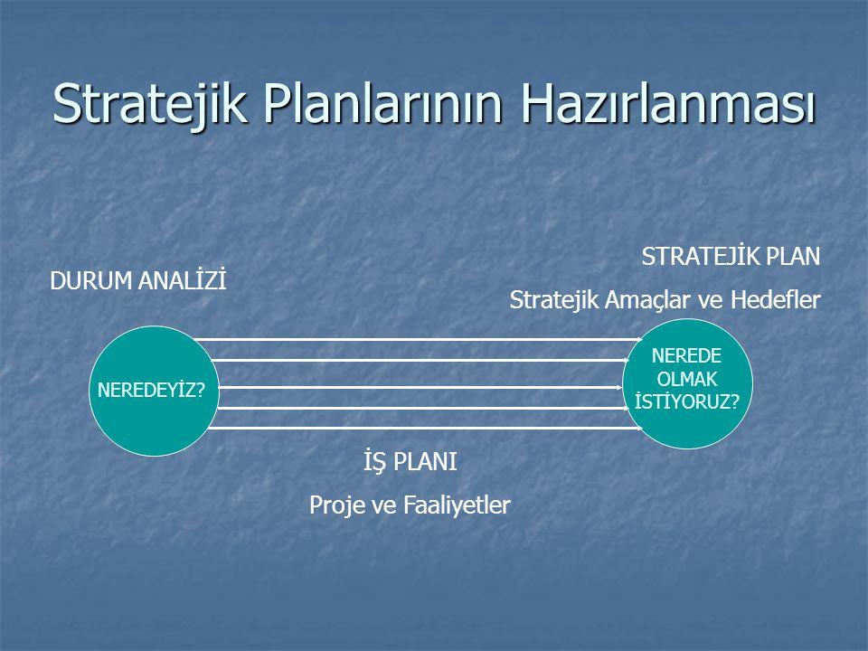 Stratejik Planlarının Hazırlanması