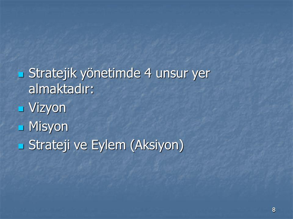 Stratejik yönetimde 4 unsur yer almaktadır: