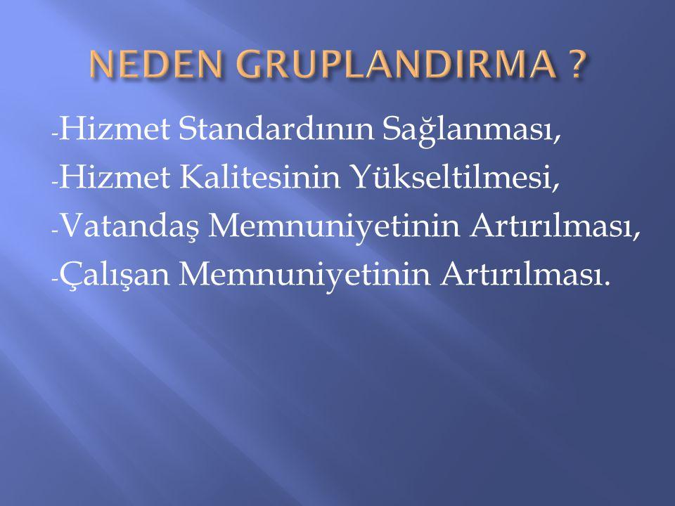 NEDEN GRUPLANDIRMA Hizmet Standardının Sağlanması,