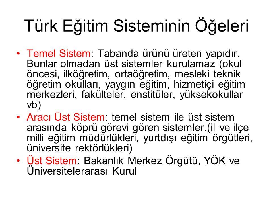 Türk Eğitim Sisteminin Öğeleri
