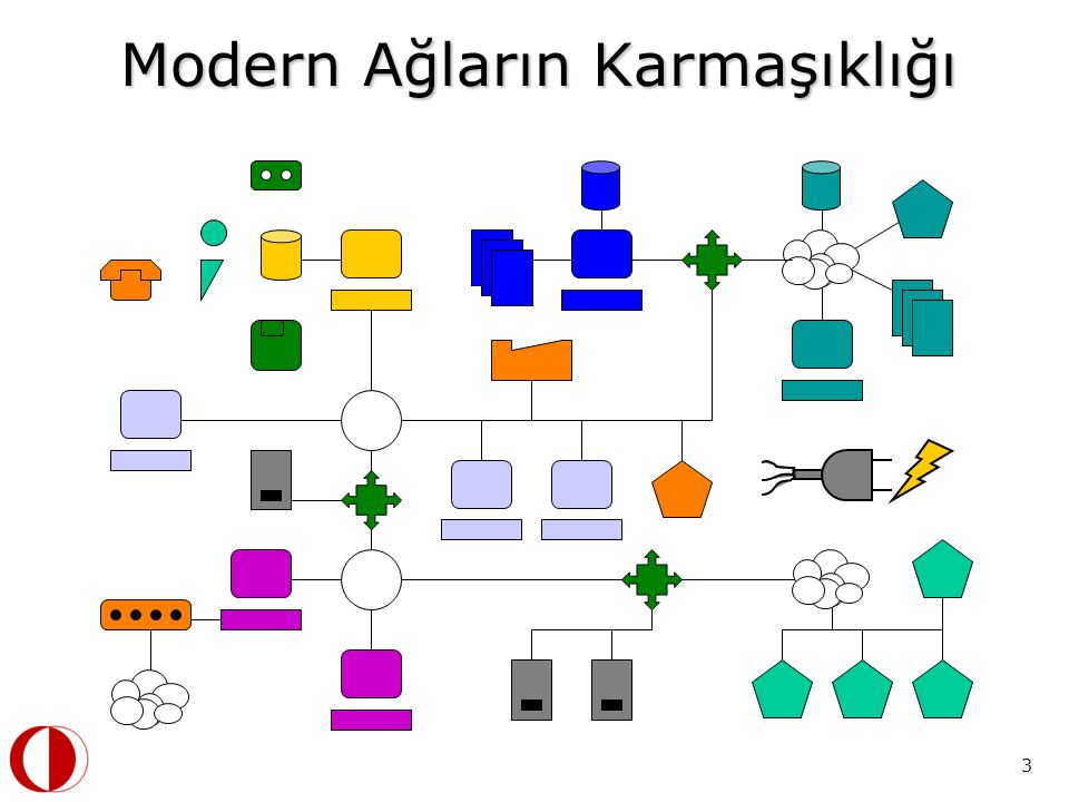 Modern Ağların Karmaşıklığı