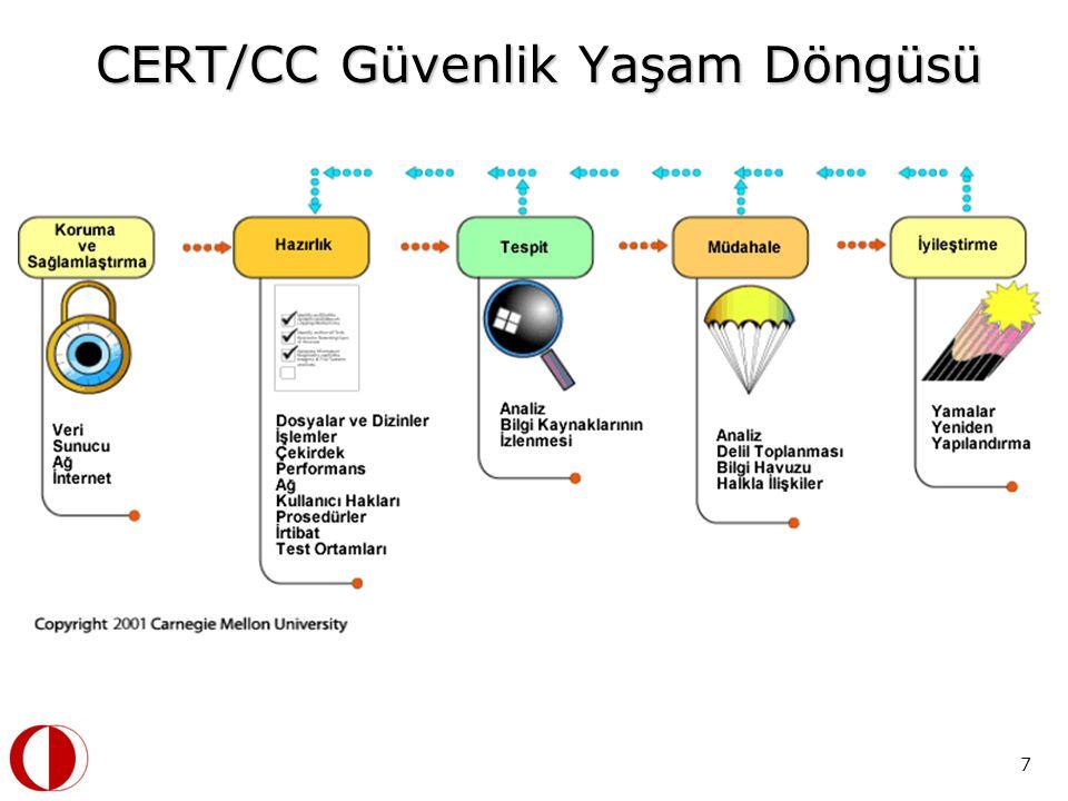 CERT/CC Güvenlik Yaşam Döngüsü