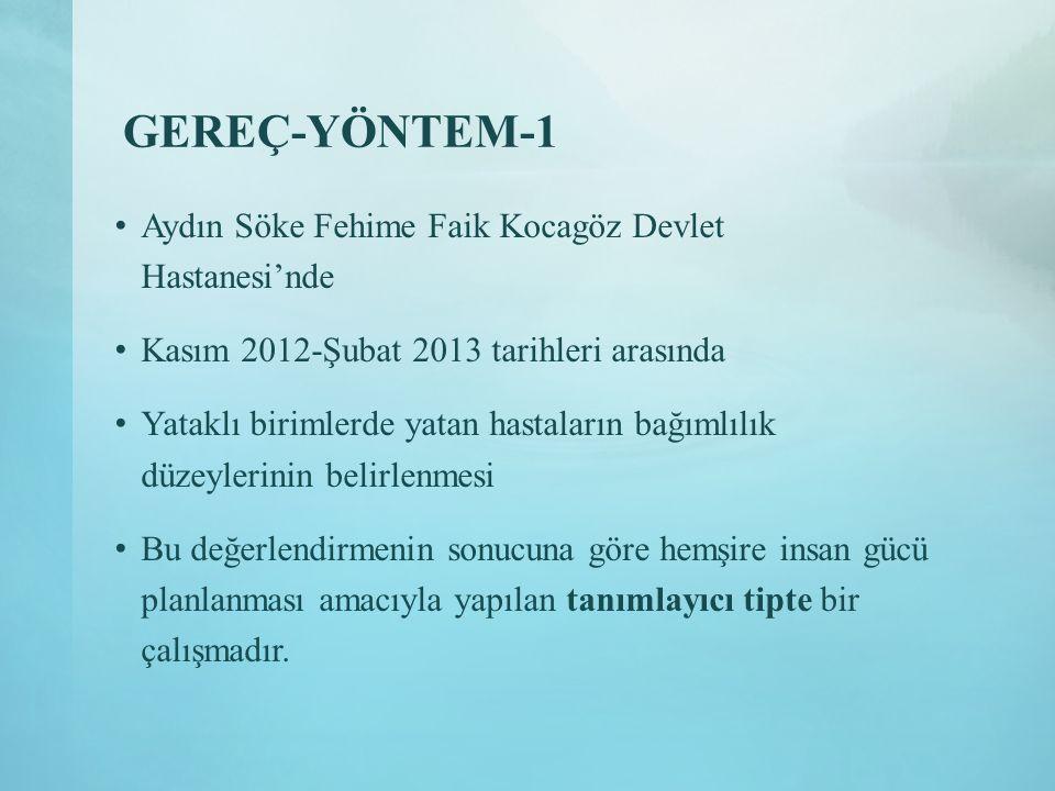 GEREÇ-YÖNTEM-1 Aydın Söke Fehime Faik Kocagöz Devlet Hastanesi'nde