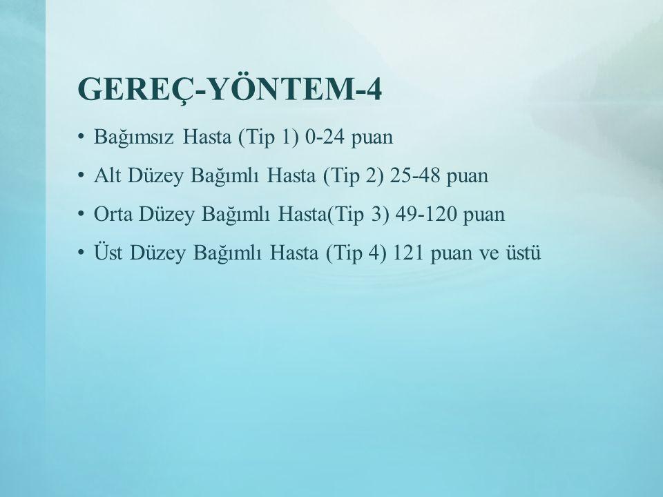 GEREÇ-YÖNTEM-4 Bağımsız Hasta (Tip 1) 0-24 puan