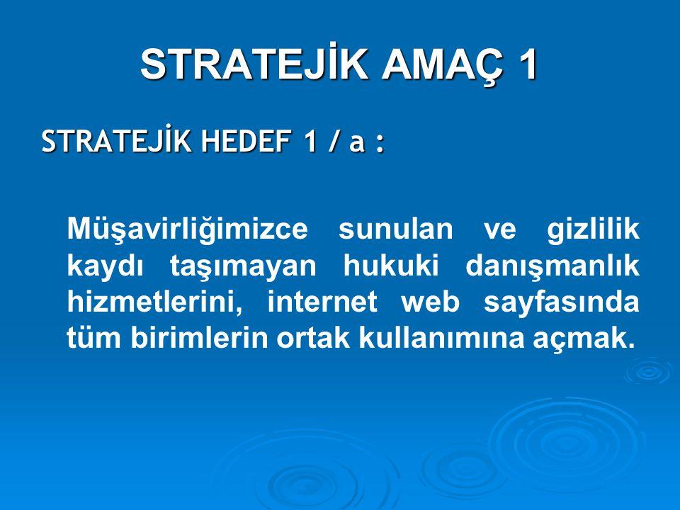 STRATEJİK AMAÇ 1 STRATEJİK HEDEF 1 / a :