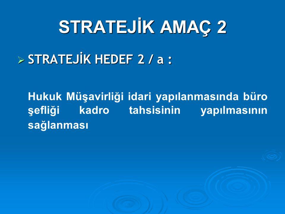 STRATEJİK AMAÇ 2 STRATEJİK HEDEF 2 / a :