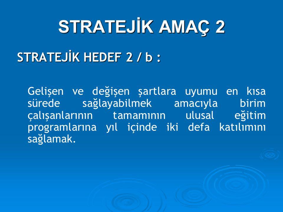STRATEJİK AMAÇ 2 STRATEJİK HEDEF 2 / b :