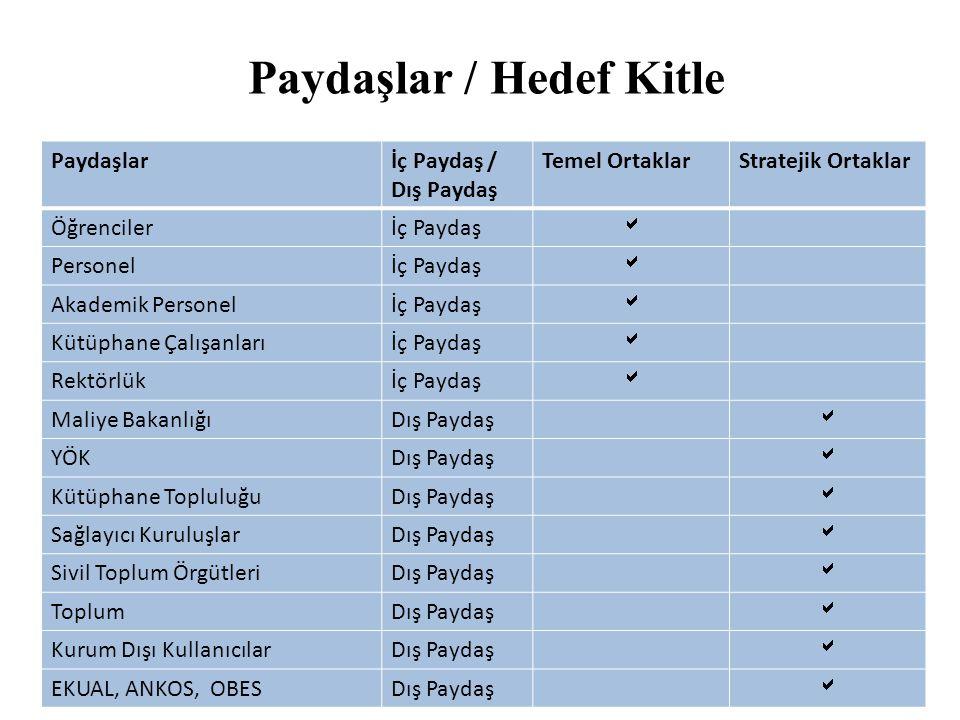 Paydaşlar / Hedef Kitle