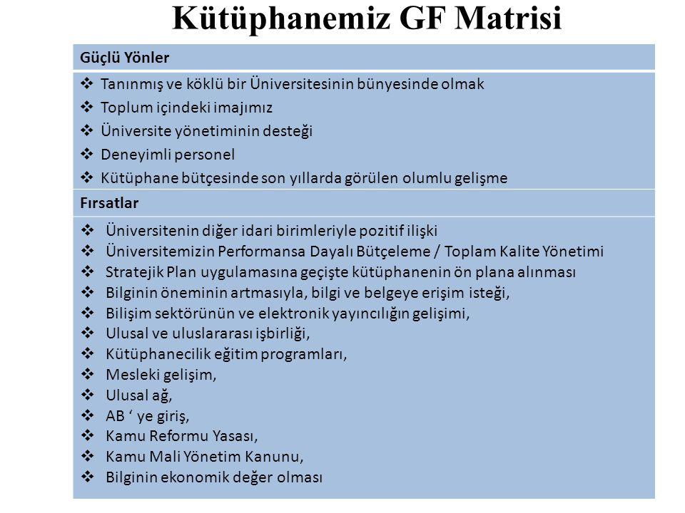 Kütüphanemiz GF Matrisi