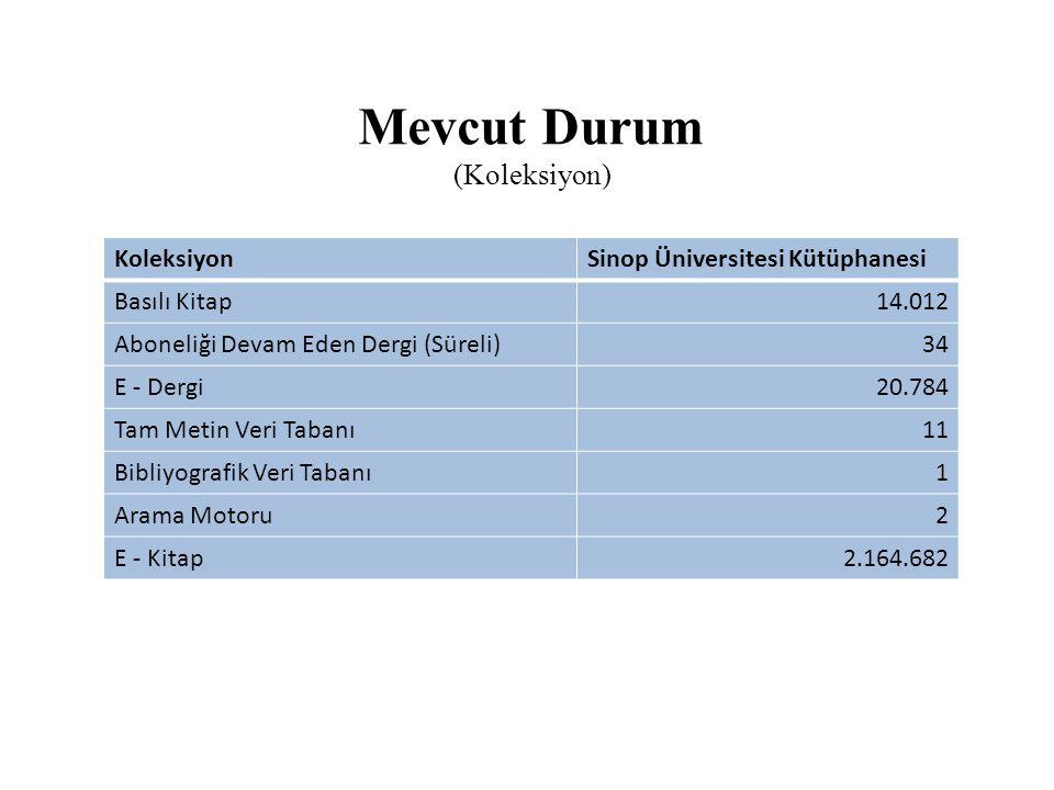 Mevcut Durum (Koleksiyon) Koleksiyon Sinop Üniversitesi Kütüphanesi