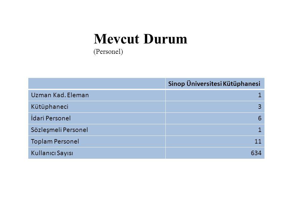 Mevcut Durum (Personel) Sinop Üniversitesi Kütüphanesi
