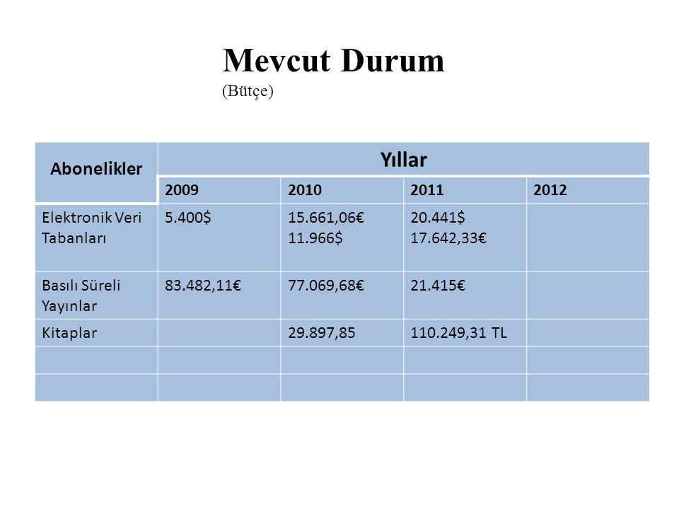 Mevcut Durum Yıllar Abonelikler (Bütçe) 2009 2010 2011 2012