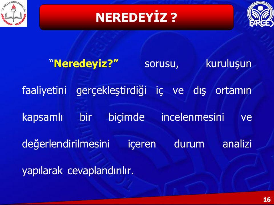NEREDEYİZ